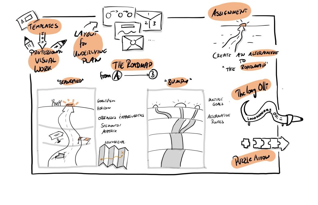 Sketchnote - Visual Storytelling by Willemien Brand