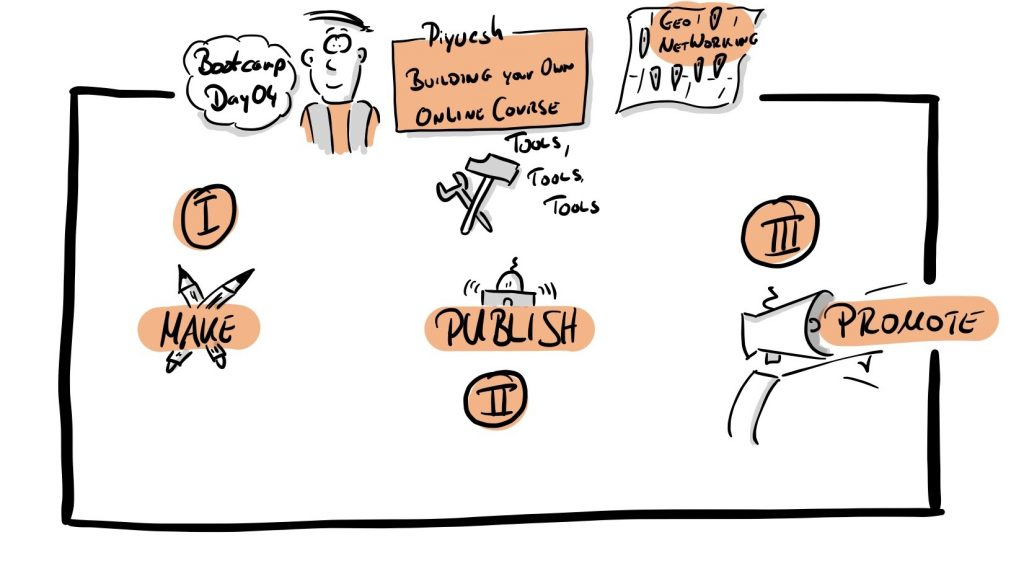 Sketchnote - Building Your Online Course with Piyuesh Modi